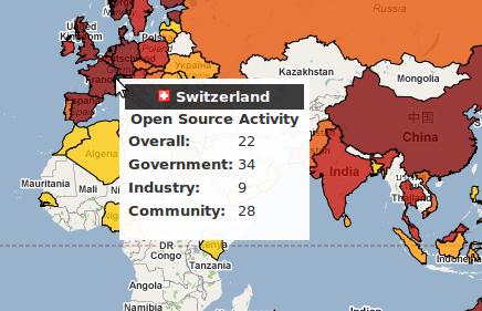 Open Source Aktivität in der  Schweiz gem. Red Hat